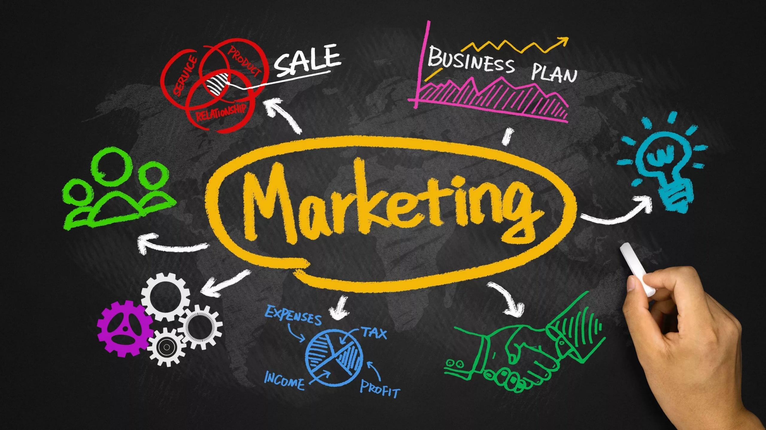 Руководитель в области маркетинговой деятельности