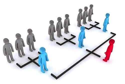 Управление в организациях